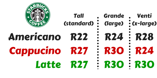 Starbucks coffer prices in South Africa
